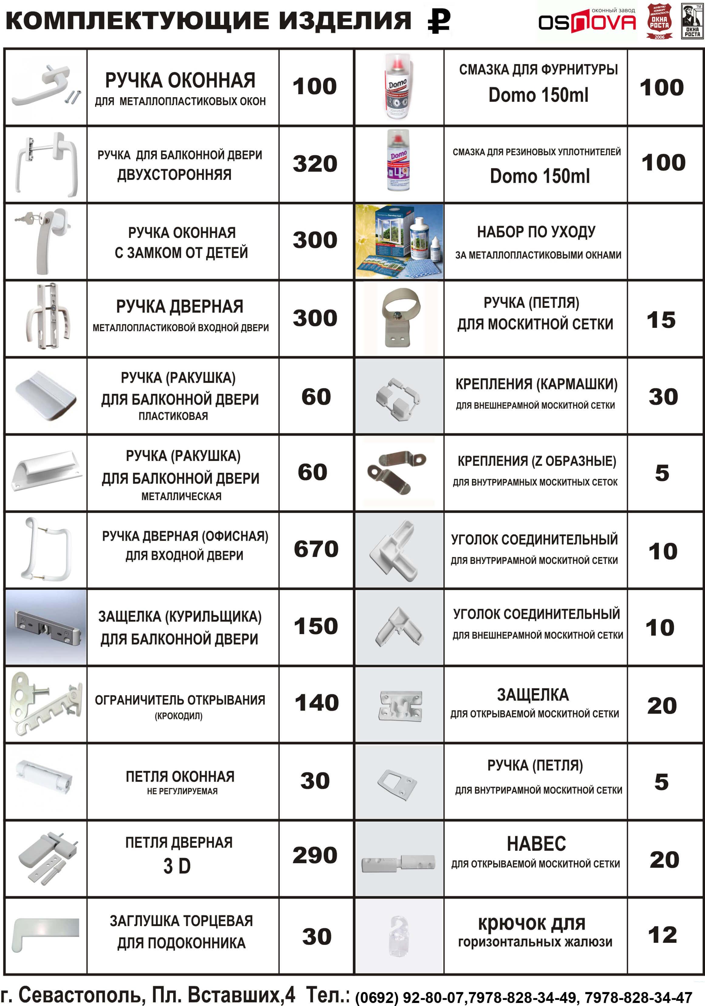 Инструкция по эксплуатации пластиковых окон